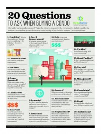 20 Questions to ask when Buying A Condo - Parkbench