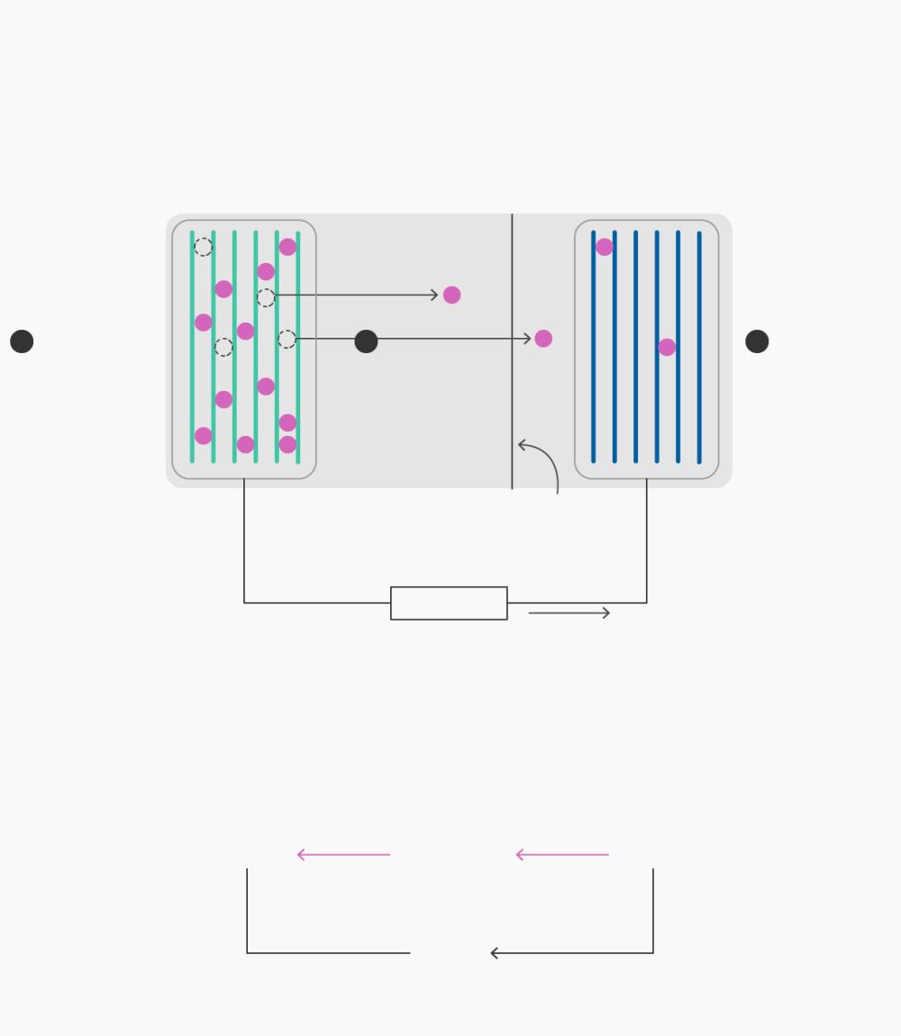 medium resolution of inside a lithium ion battery