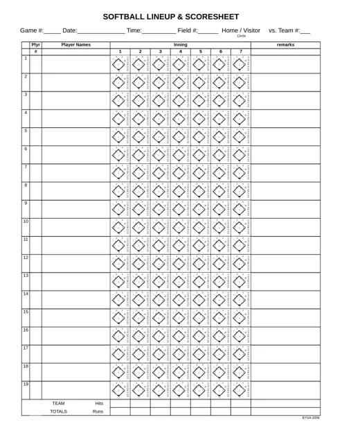 Softball Lineup & Scoresheet Template Download Printable