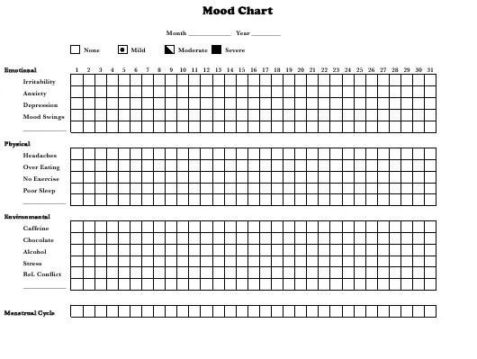 Monthly Mood Chart Template Download Printable PDF