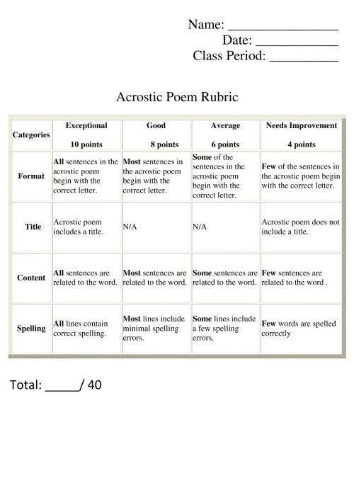 small resolution of Acrostic Poem Rubric Template Download Printable PDF   Templateroller
