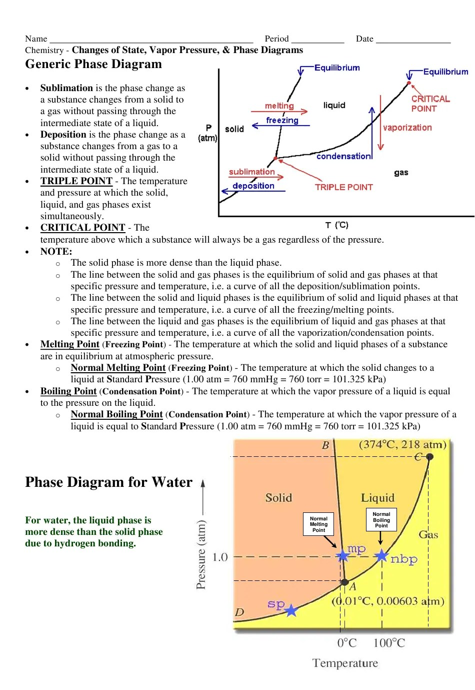 hight resolution of Chemistry Changes of State