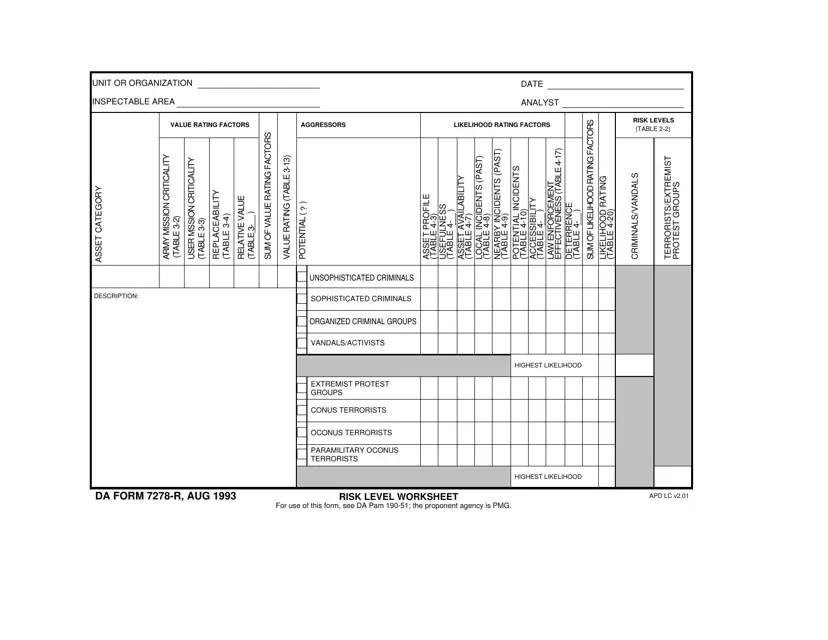 DA Form 7278-r Download Fillable PDF, Risk Level Worksheet