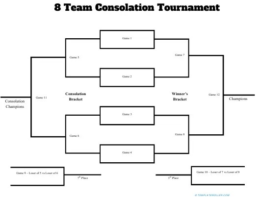 8 Team Consolation Tournament Template Download Printable