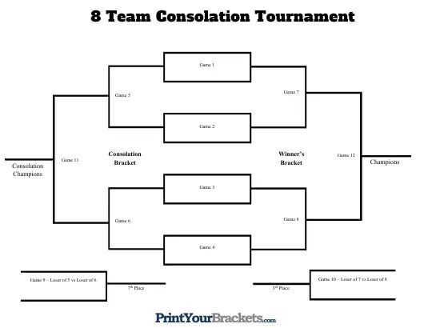 html tournament bracket template