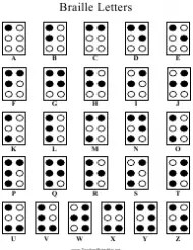 Morse Code NATO Phonetic Alphabet Chart Download Printable