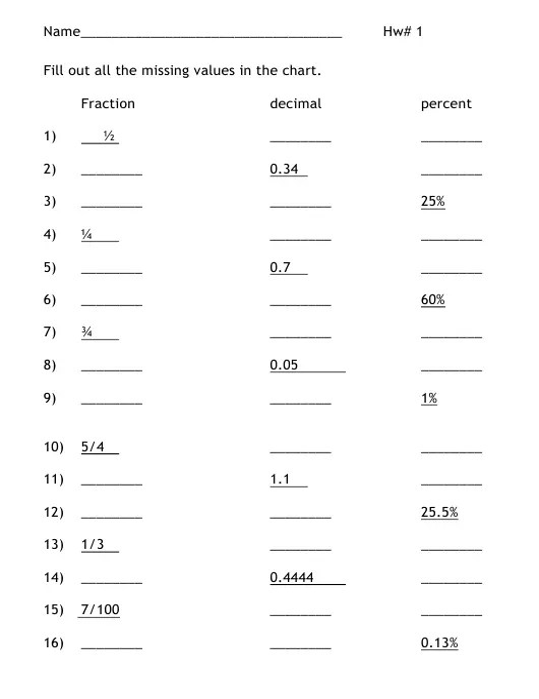 Fraction, Decimal, Percent Worksheet Download Printable