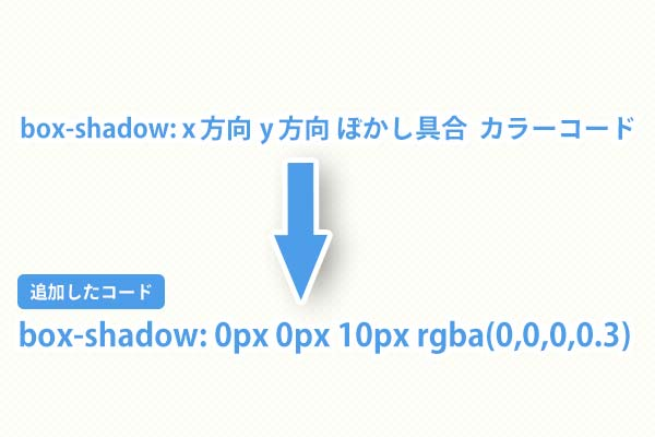 main-contents-box-shadow-property