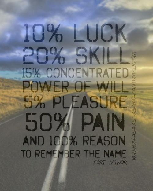 10 Luck 20 Skill Lyrics : skill, lyrics, Images, About, Minor, Heart, Minor,, Shinoda, Linkin