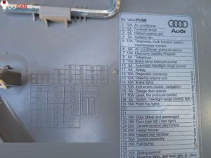20042008 Audi A4 B7 Fuse Box Location List Diagram