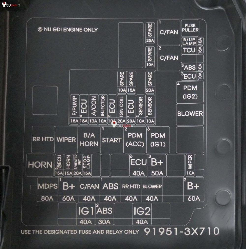 medium resolution of hyundai elantra fuse box location hyundai elantra fuse diagram