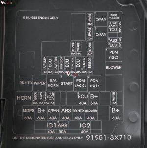 20112016 Hyundai Elantra Fuse List, Location