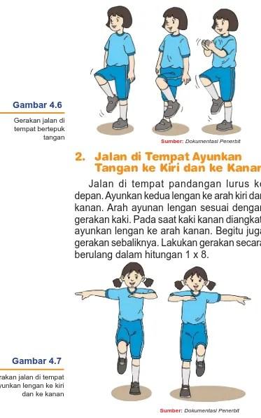 Memutar Simpai Ke Depan Badan Dilakukan Pada Hitungan : memutar, simpai, depan, badan, dilakukan, hitungan, Aktivitas, Gerak, Ritmik