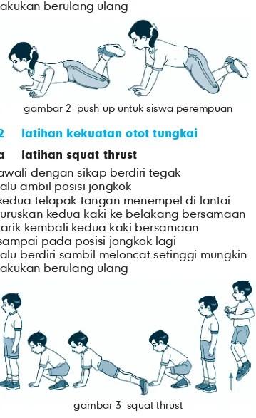 Contoh Latihan Kekuatan Otot Lengan : contoh, latihan, kekuatan, lengan, Kelas