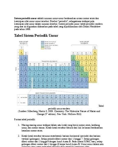 Sistem Periodik Unsur Pdf : sistem, periodik, unsur, Sistem, Periodik, Unsur, (SPU)