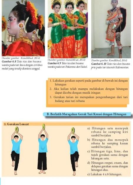 Sebutkan Empat Contoh Tari Kreasi Baru Dari Berbagai Daerah Di Indonesia : sebutkan, empat, contoh, kreasi, berbagai, daerah, indonesia, Meragakan, Gerak, Kreasi