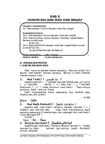 Macam Macam Mad Dalam Ilmu Tajwid : macam, dalam, tajwid, Quran, Hukum, Bacaan, Waqaf