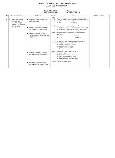 Download buku bahasa sunda kurikulum 2013 berbagi informasi. Kisi Kisi Soal Ukk Bahasa Sunda Kelas 3 Smtr 2