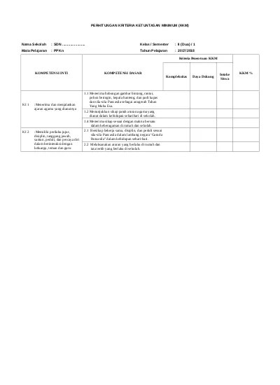 Prota Dan Promes Kurikulum 2013 Sd/mi Kelas 2 Revisi 2017 : prota, promes, kurikulum, sd/mi, kelas, revisi, Silabus,, Prota, Prosem, Kelas, Semester, Kurikulum, Revisi, Dunia, Pendidikan, COVER, PROTA