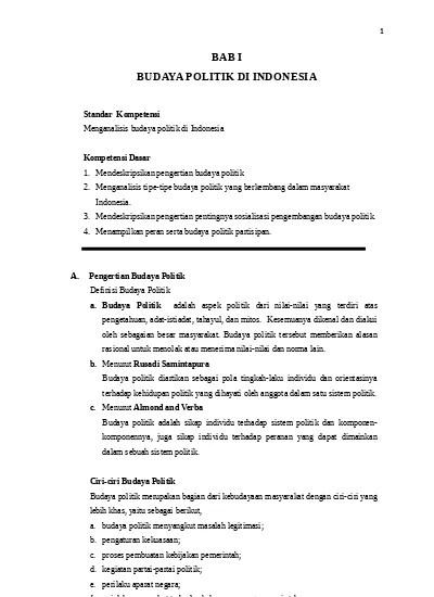 Ciri Budaya Politik Subjek : budaya, politik, subjek, Budaya, Politik, Indonesia