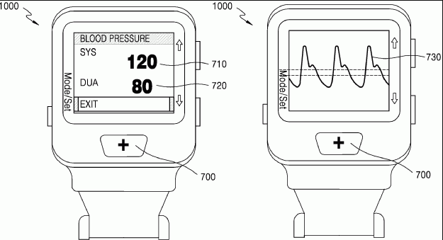 Samsung patent reveals Gear smartwatch that can measure