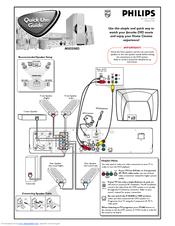 Philips MX5500D Manuals