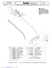 Poulan Pro P1500 Manuals