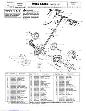 Poulan Pro PE550 Manuals