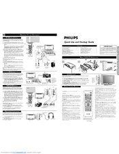 Philips 26PF5320/28 Manuals
