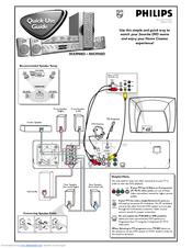 Philips MX3900D/99 Manuals