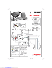 Philips MX5100VR/37B Manuals