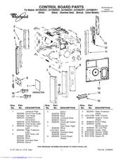 Whirlpool GH7208XRS1 Manuals