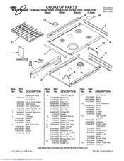 Whirlpool GW395LEPS00 Manuals