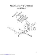 Berkel 827A Manuals