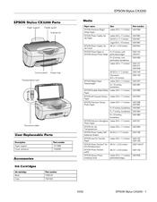 Epson Stylus CX3200 Manuals