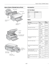 Epson CX4450 Manuals