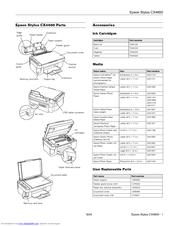 EPSON STYLUS CX4600 MANUAL PDF