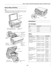 EPSON CX4800 MANUAL PDF