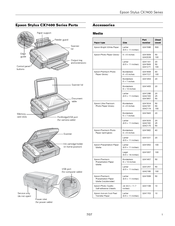 Epson Stylus CX7450 Manuals