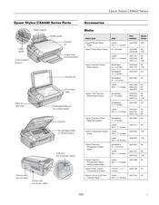 Epson Stylus CX8400 Series Manuals