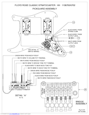 Fender Stratocaster Manuals