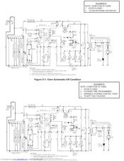 Frigidaire PLMV169DC Manuals