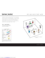 Harman Kardon DPR 1005 Manuals