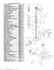 Makita MAC700 Manuals