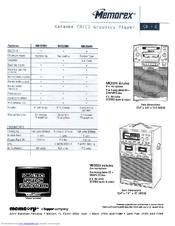 Memorex MKS 5001 Manuals