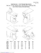 Newco NKLP3AF Manuals