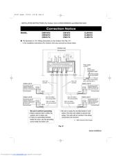 Sanyo CM2472 Manuals