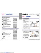 Sanyo DRW-1000 Manuals
