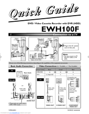 Emerson EWH100F Manuals