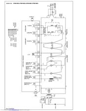 Frigidaire FFMV152CLW Manuals